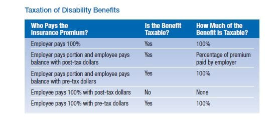 How group disability is taxed
