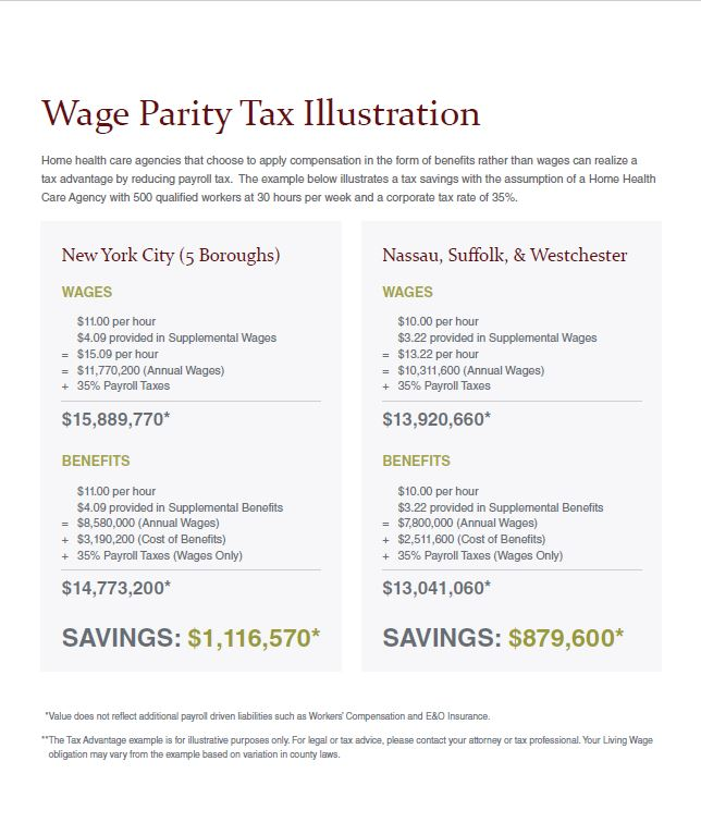 wage parity tax saving illustration